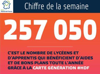 La carte Génération #HDF