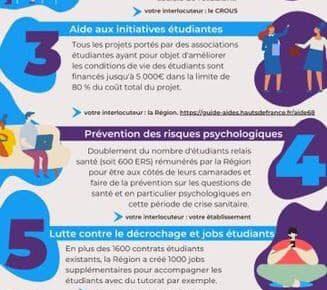 Protéger les étudiants des Hauts-de-France